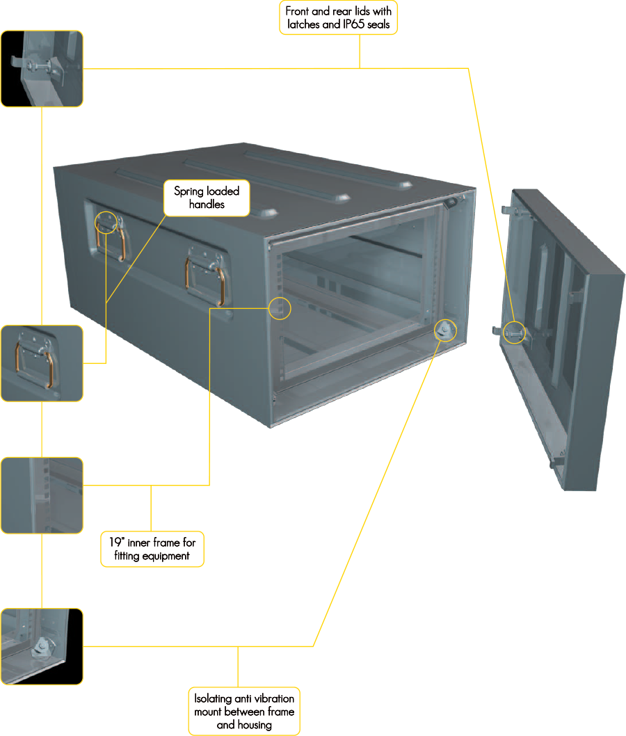 Aluminium 19 rack cases